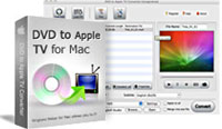 DVD to AppleTV Converter